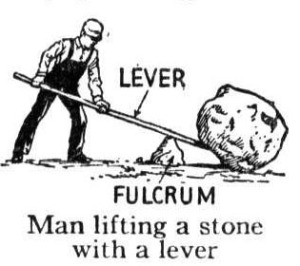man, lever, fulcrum