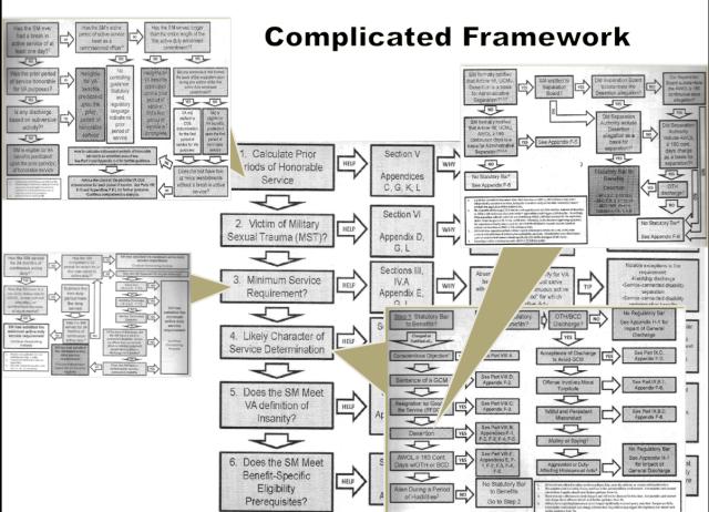 midas framework
